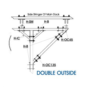 Optional Dock Building Components